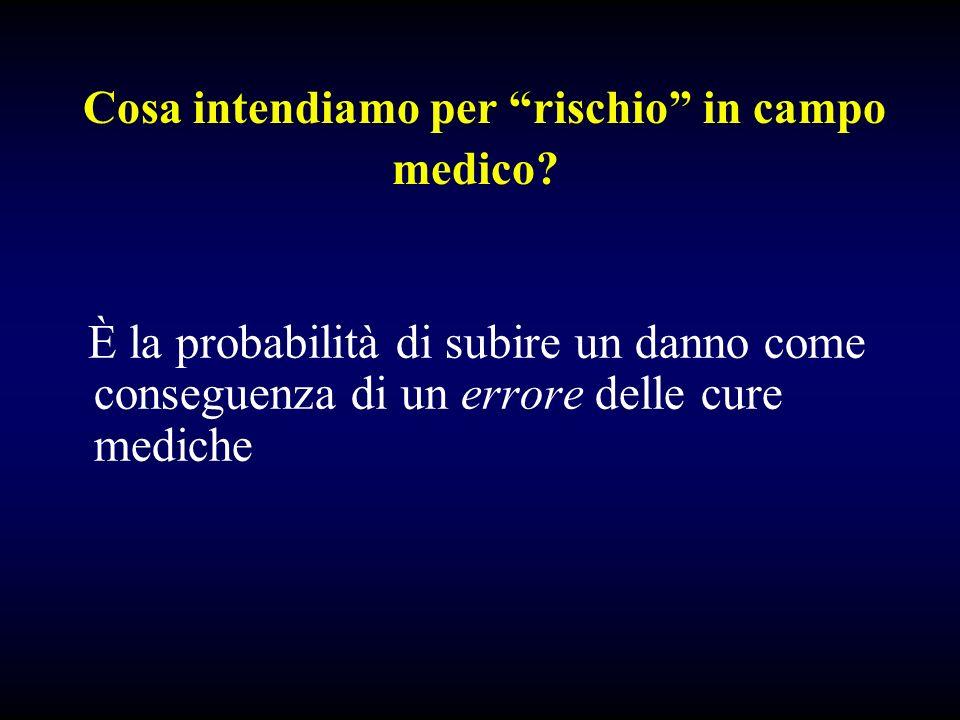 Cosa intendiamo per rischio in campo medico.