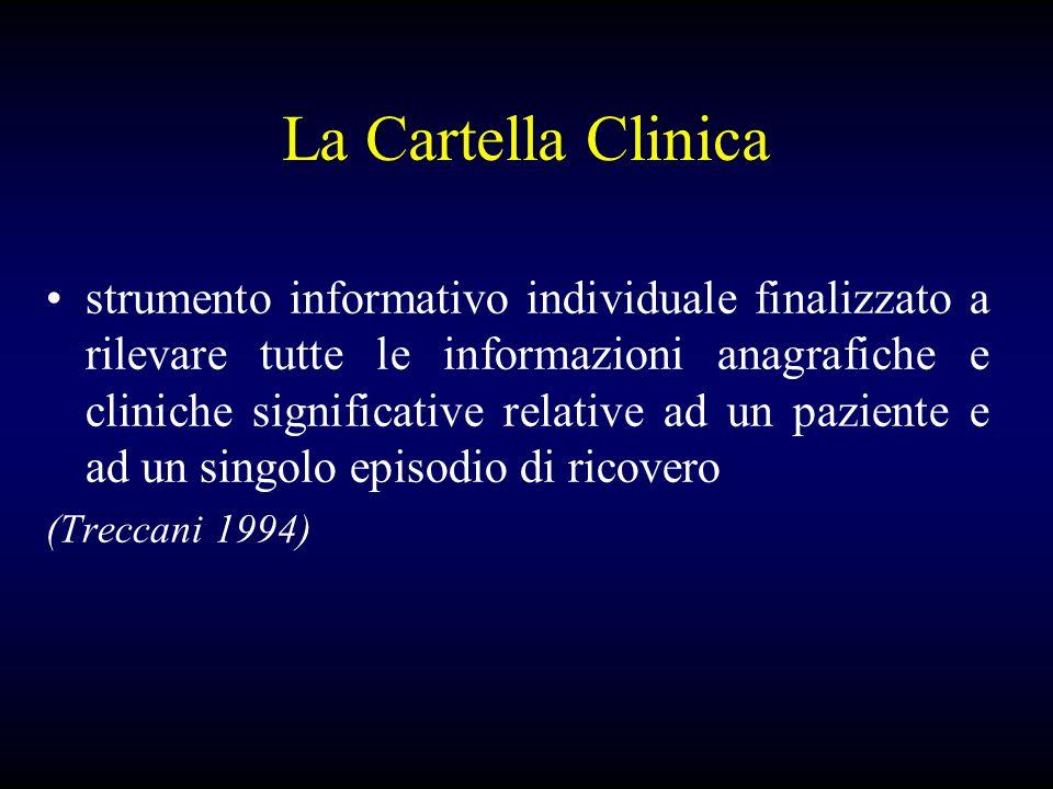 La Cartella Clinica strumento informativo individuale finalizzato a rilevare tutte le informazioni anagrafiche e cliniche significative relative ad un paziente e ad un singolo episodio di ricovero (Treccani 1994)
