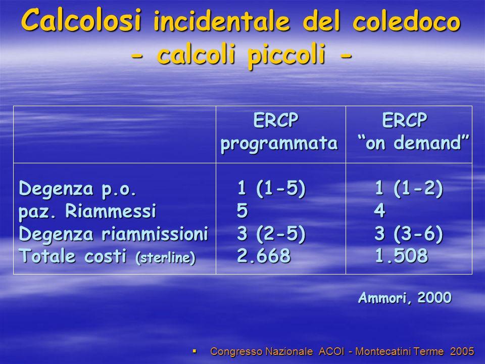 Calcolosi incidentale del coledoco - calcoli piccoli - Congresso Nazionale ACOI - Montecatini Terme 2005 Congresso Nazionale ACOI - Montecatini Terme 2005 ERCP ERCP ERCP ERCP programmataon demand programmataon demand Degenza p.o.
