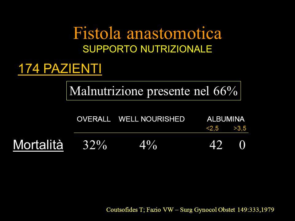 Fistola anastomotica SUPPORTO NUTRIZIONALE 174 PAZIENTI Malnutrizione presente nel 66% Mortalità 32% 4% 42 0 OVERALL WELL NOURISHED ALBUMINA 3,5 Couts