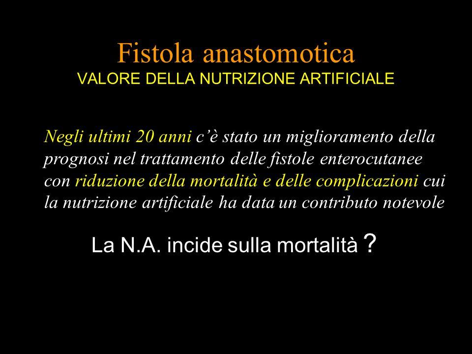 Fistola anastomotica VALORE DELLA NUTRIZIONE ARTIFICIALE La N.A. incide sulla mortalità ? Negli ultimi 20 anni cè stato un miglioramento della prognos