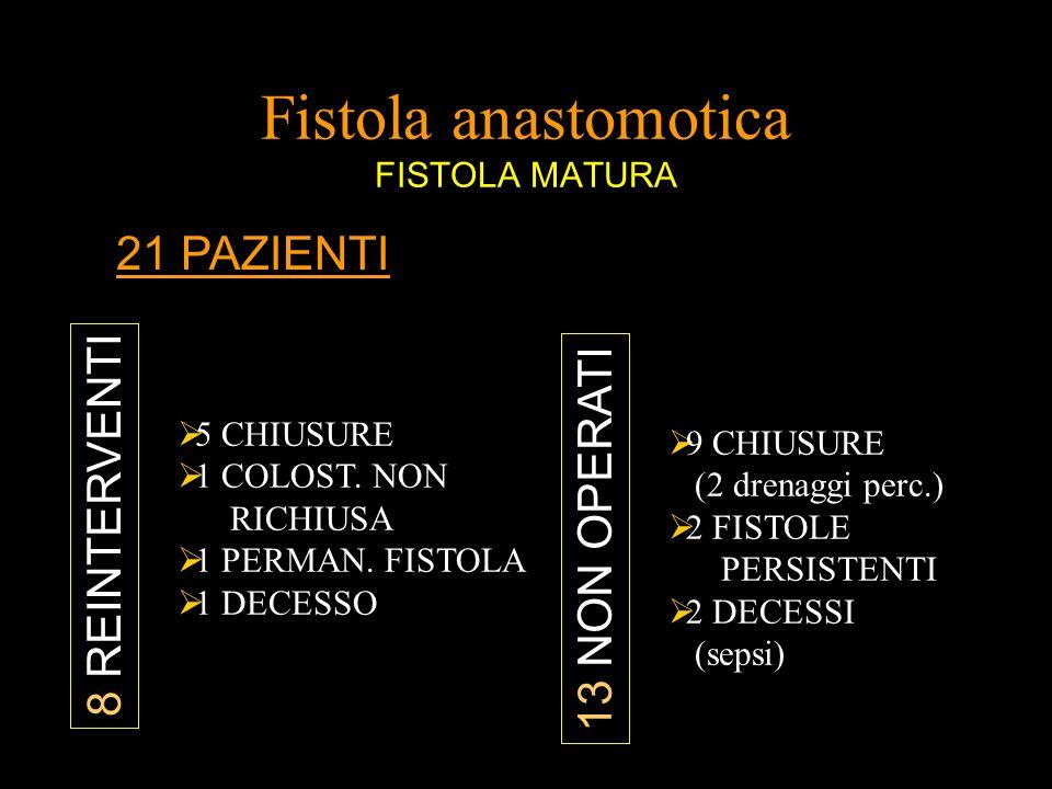 21 PAZIENTI 8 REINTERVENTI 13 NON OPERATI 9 CHIUSURE (2 drenaggi perc.) 2 FISTOLE PERSISTENTI 2 DECESSI (sepsi) Fistola anastomotica FISTOLA MATURA 5