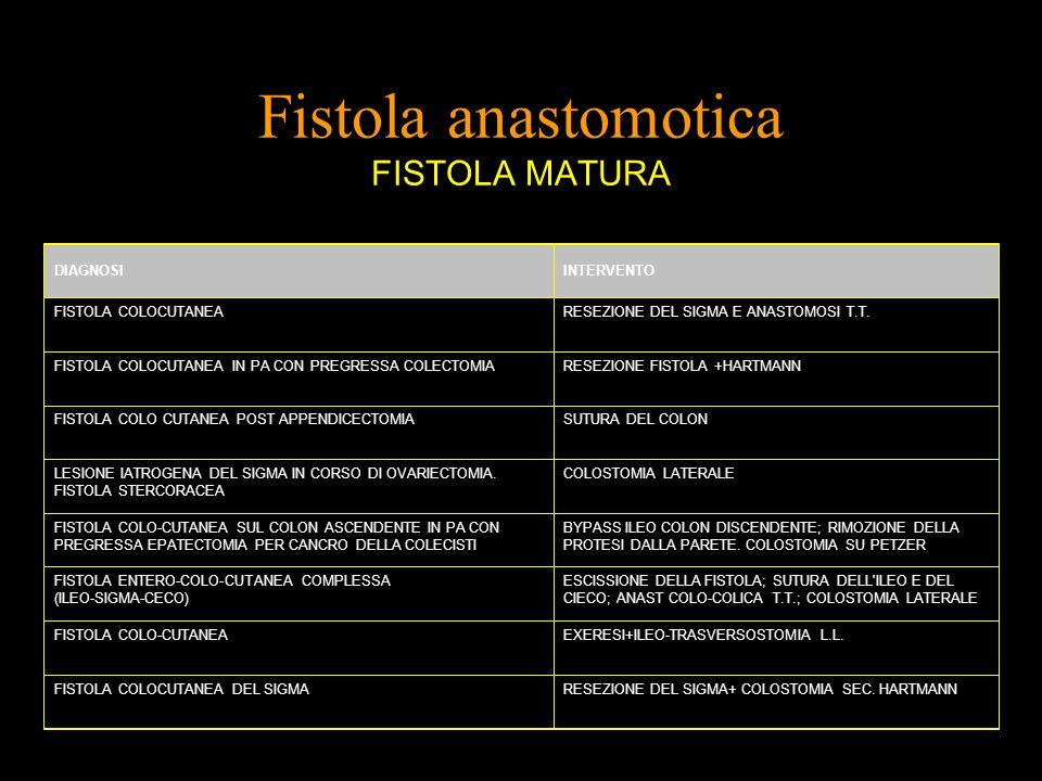 DIAGNOSIINTERVENTO FISTOLA COLOCUTANEARESEZIONE DEL SIGMA E ANASTOMOSI T.T. FISTOLA COLOCUTANEA IN PA CON PREGRESSA COLECTOMIARESEZIONE FISTOLA +HARTM