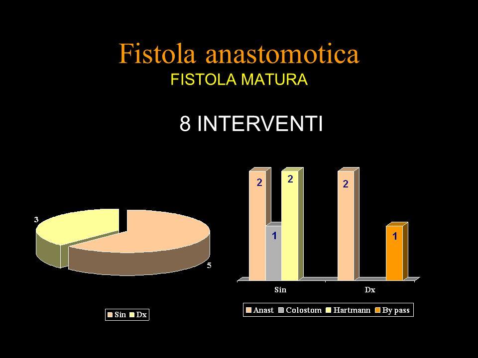 8 INTERVENTI