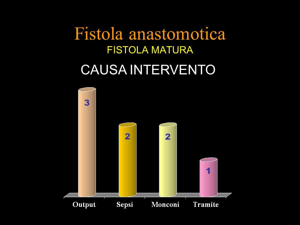 Fistola anastomotica FISTOLA MATURA CAUSA INTERVENTO