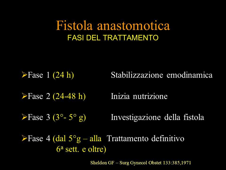 Fistola anastomotica FASI DEL TRATTAMENTO Fase 1 (24 h) Stabilizzazione emodinamica Fase 2 (24-48 h)Inizia nutrizione Fase 3 (3°- 5° g)Investigazione