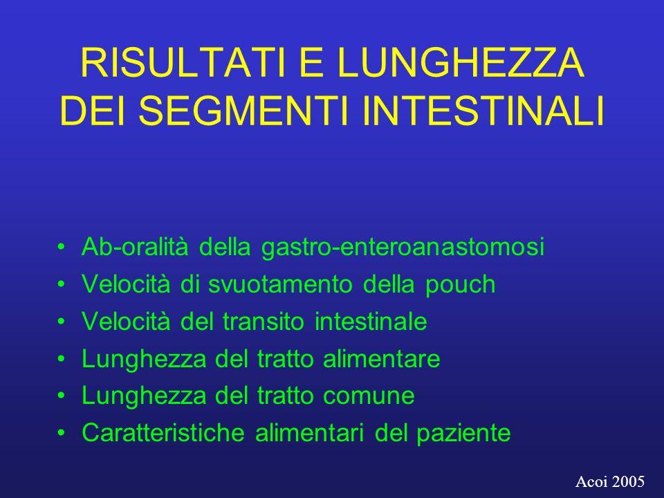 RISULTATI E LUNGHEZZA DEI SEGMENTI INTESTINALI Ab-oralità della gastro-enteroanastomosi Velocità di svuotamento della pouch Velocità del transito inte