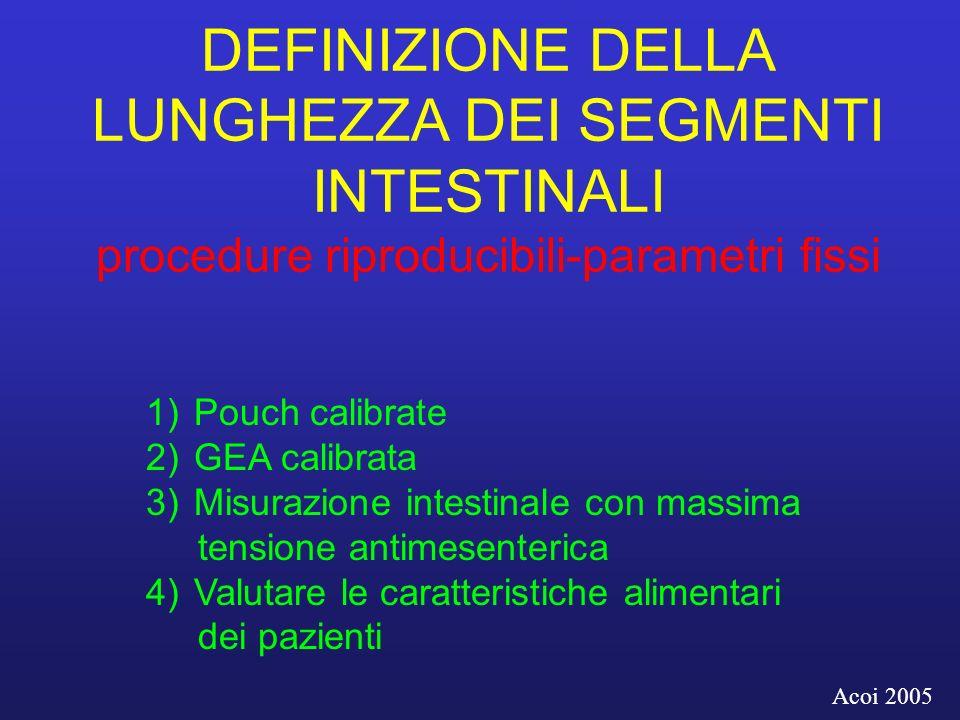 DEFINIZIONE DELLA LUNGHEZZA DEI SEGMENTI INTESTINALI procedure riproducibili-parametri fissi 1)Pouch calibrate 2)GEA calibrata 3)Misurazione intestina