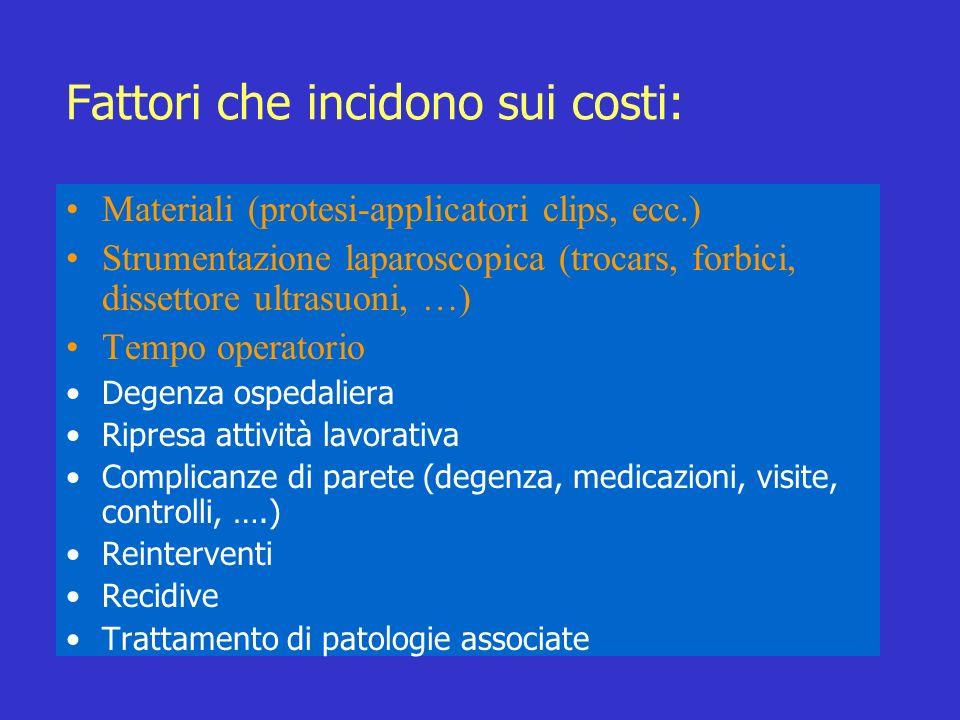 Fattori che incidono sui costi: Materiali (protesi-applicatori clips, ecc.) Strumentazione laparoscopica (trocars, forbici, dissettore ultrasuoni, …)