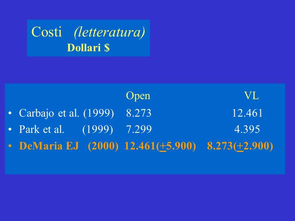 Costi (letteratura) Dollari $ Open VL Carbajo et al. (1999) 8.273 12.461 Park et al. (1999) 7.299 4.395 DeMaria EJ (2000) 12.461(+5.900) 8.273(+2.900)