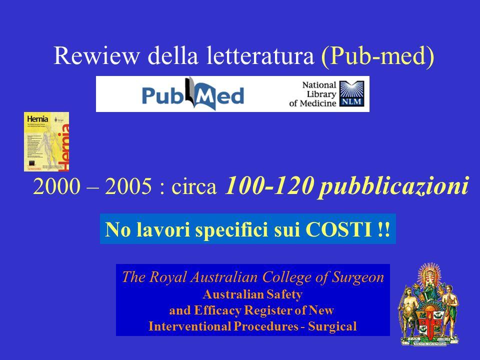 Rewiew della letteratura (Pub-med) 2000 – 2005 : circa 100-120 pubblicazioni No lavori specifici sui COSTI !! The Royal Australian College of Surgeon