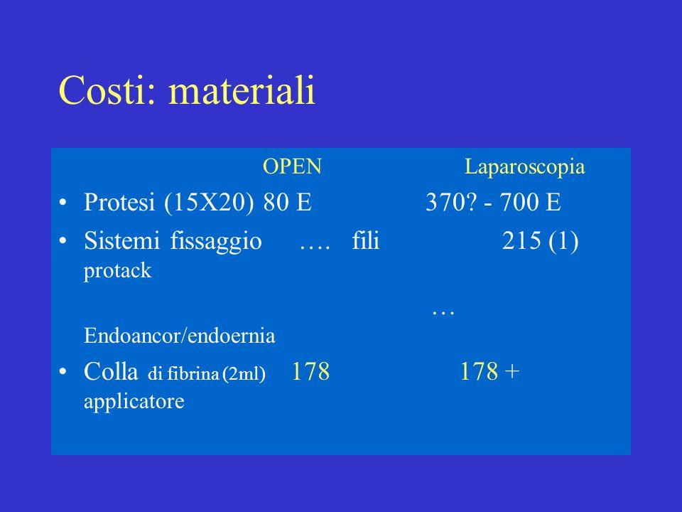 Costi: materiali OPEN Laparoscopia Protesi (15X20)80 E 370? - 700 E Sistemi fissaggio …. fili 215 (1) protack … Endoancor/endoernia Colla di fibrina (