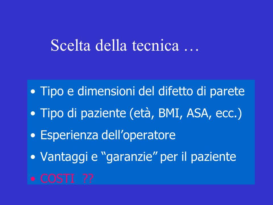 Scelta della tecnica … Tipo e dimensioni del difetto di parete Tipo di paziente (età, BMI, ASA, ecc.) Esperienza delloperatore Vantaggi e garanzie per