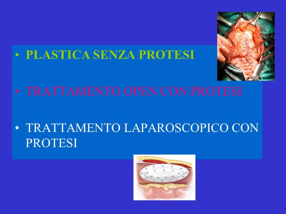 PLASTICA SENZA PROTESI TRATTAMENTO OPEN CON PROTESI TRATTAMENTO LAPAROSCOPICO CON PROTESI