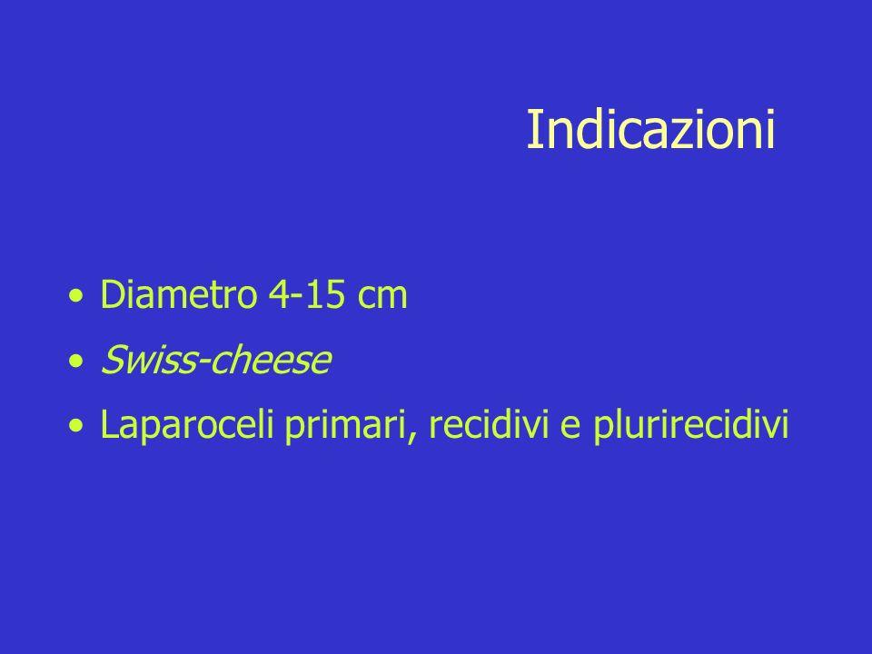 Indicazioni Diametro 4-15 cm Swiss-cheese Laparoceli primari, recidivi e plurirecidivi