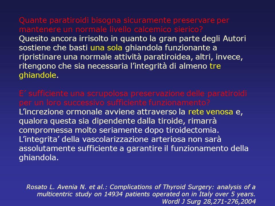 CASISTICA PERSONALE 1427 Interventi (96,2% Tiroidectomie Totali) IPOCALCEMIA transitoria sintomatica 118 casi (8,26%) IPOCALCEMIA definitiva 11 casi (0,77%) 213 Interventi per Cancro tiroideo IPOCALCEMIA transitoria sintomatica 26 casi (12,20%) IPOCALCEMIA definitiva 2 casi (0,93%)