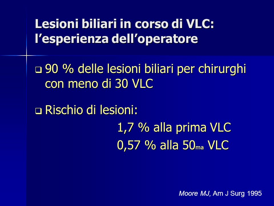 Lesioni biliari in corso di VLC: lesperienza delloperatore 90 % delle lesioni biliari per chirurghi con meno di 30 VLC 90 % delle lesioni biliari per chirurghi con meno di 30 VLC Rischio di lesioni: Rischio di lesioni: 1,7 % alla prima VLC 0,57 % alla 50 ma VLC Moore MJ, Am J Surg 1995