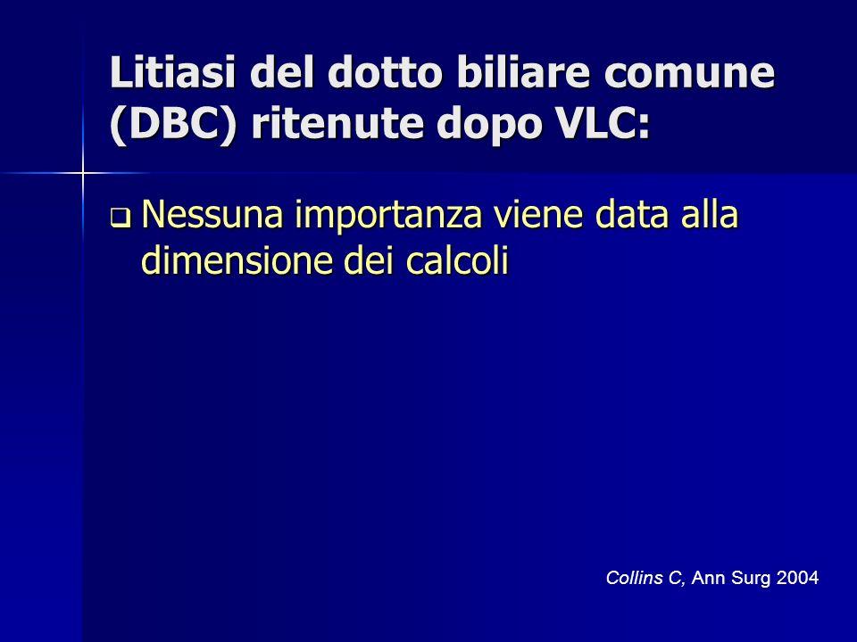 Litiasi del dotto biliare comune (DBC) ritenute dopo VLC: Nessuna importanza viene data alla dimensione dei calcoli Nessuna importanza viene data alla dimensione dei calcoli Collins C, Ann Surg 2004