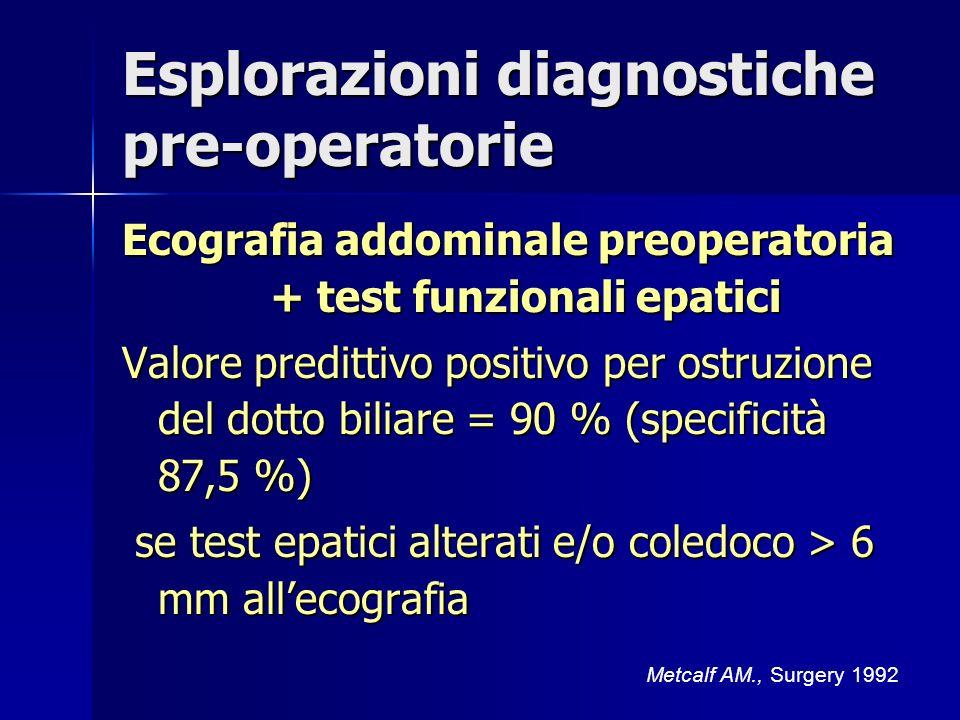 Esplorazioni diagnostiche pre-operatorie Ecografia addominale preoperatoria + test funzionali epatici Valore predittivo positivo per ostruzione del do