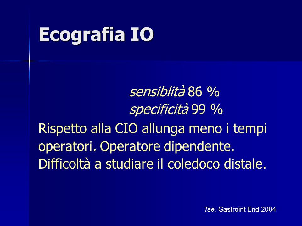 Ecografia IO sensiblità 86 % specificità 99 % Rispetto alla CIO allunga meno i tempi operatori. Operatore dipendente. Difficoltà a studiare il coledoc