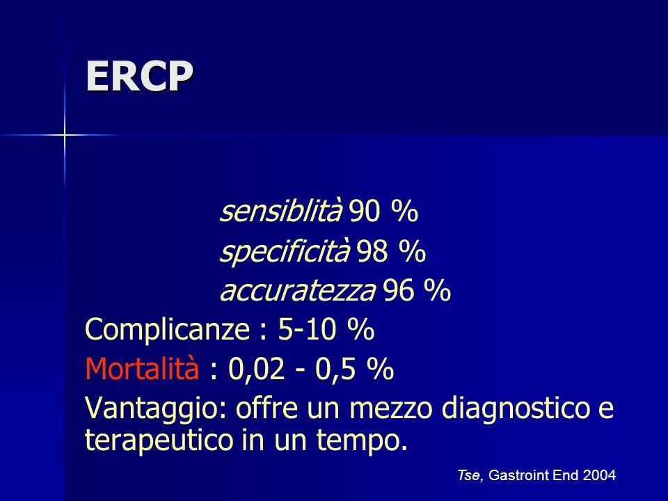 ERCP sensiblità 90 % specificità 98 % accuratezza 96 % Complicanze : 5-10 % Mortalità : 0,02 - 0,5 % Vantaggio: offre un mezzo diagnostico e terapeutico in un tempo.