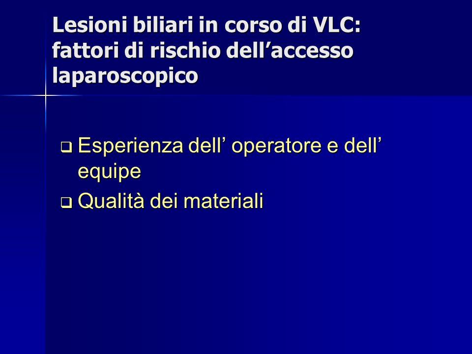Lesioni biliari in corso di VLC: fattori di rischio dellaccesso laparoscopico Esperienza dell operatore e dell equipe Esperienza dell operatore e dell equipe Qualità dei materiali Qualità dei materiali