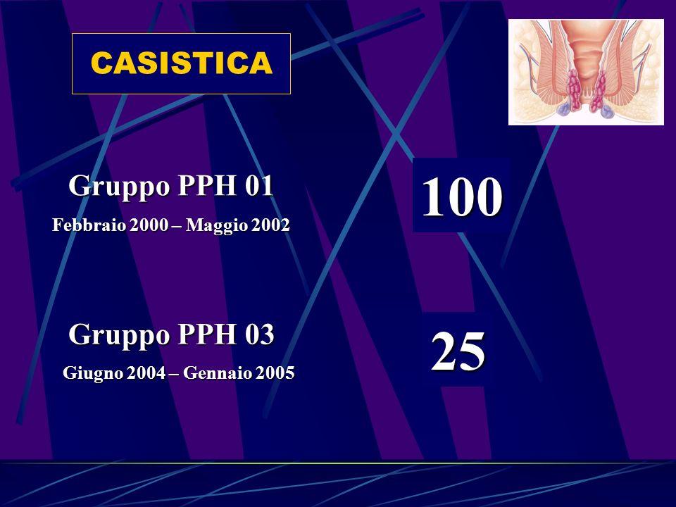 Gruppo PPH 01 CASISTICA Gruppo PPH 03 Febbraio 2000 – Maggio 2002 Giugno 2004 – Gennaio 2005 100 25