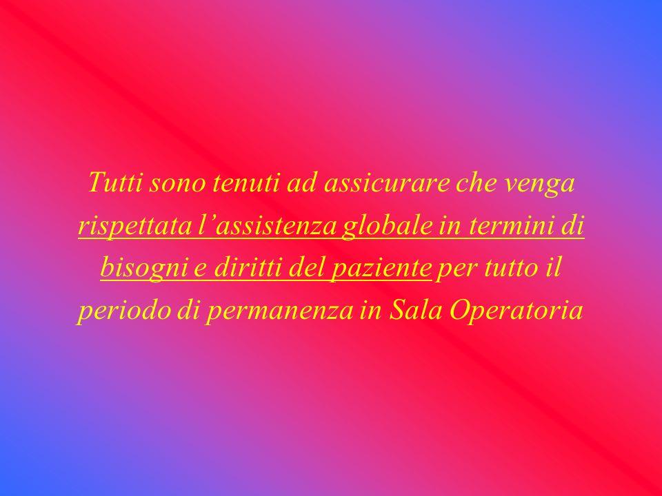 Tutti sono tenuti ad assicurare che venga rispettata lassistenza globale in termini di bisogni e diritti del paziente per tutto il periodo di permanen