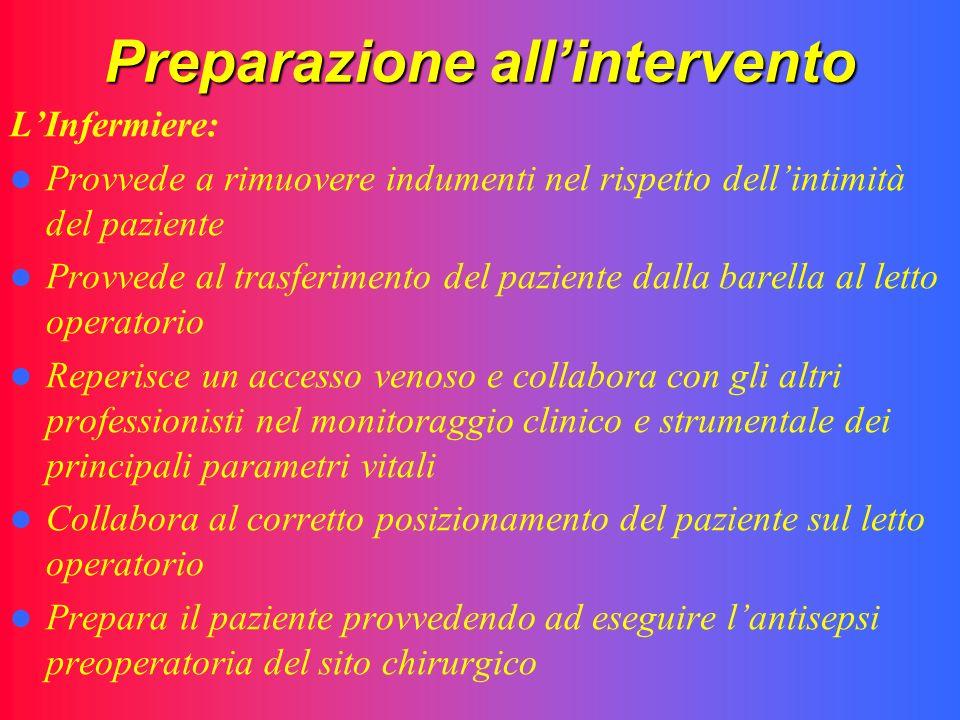 Preparazione allintervento LInfermiere: Provvede a rimuovere indumenti nel rispetto dellintimità del paziente Provvede al trasferimento del paziente d