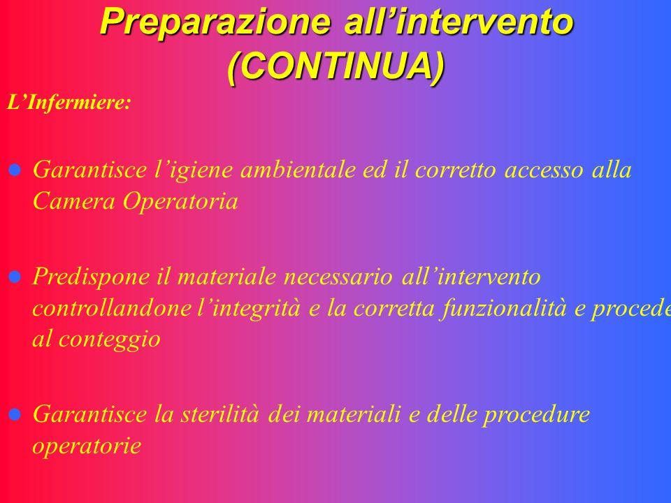 Preparazione allintervento (CONTINUA) LInfermiere: Garantisce ligiene ambientale ed il corretto accesso alla Camera Operatoria Predispone il materiale