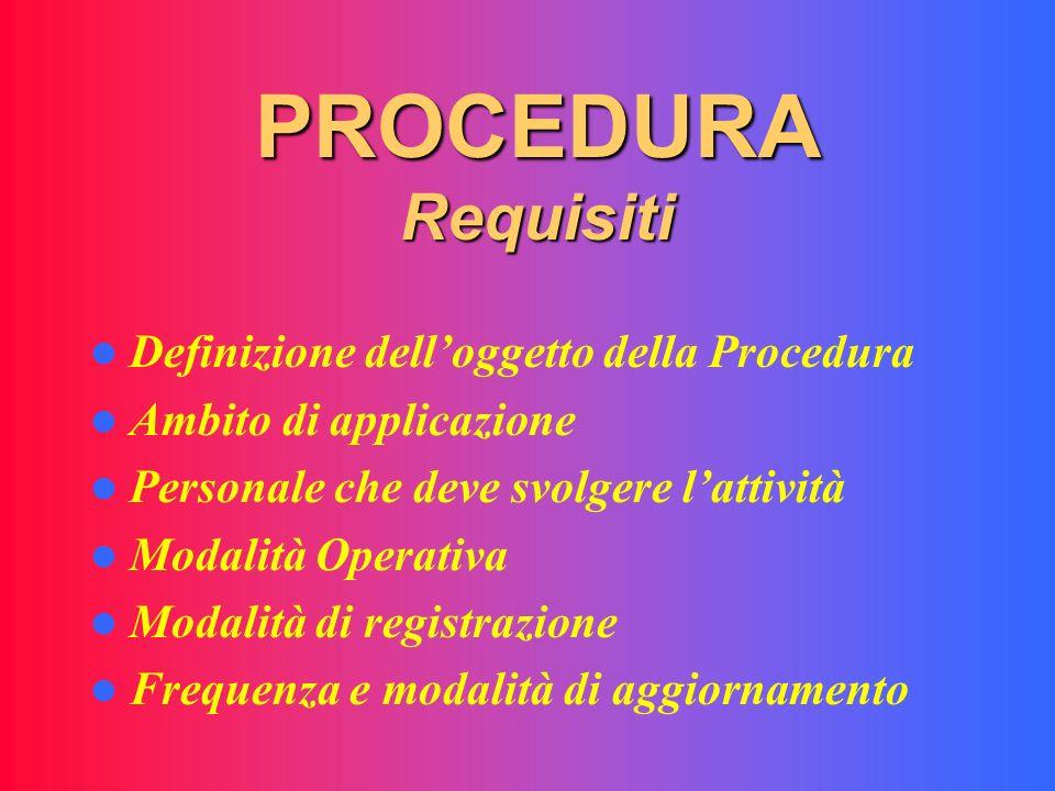 PROCEDURA Requisiti Definizione delloggetto della Procedura Ambito di applicazione Personale che deve svolgere lattività Modalità Operativa Modalità d