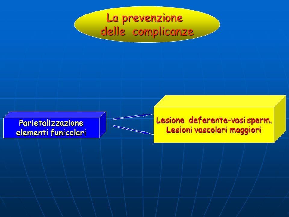 La prevenzione delle complicanze Parietalizzazione elementi funicolari Lesione deferente-vasi sperm. Lesioni vascolari maggiori