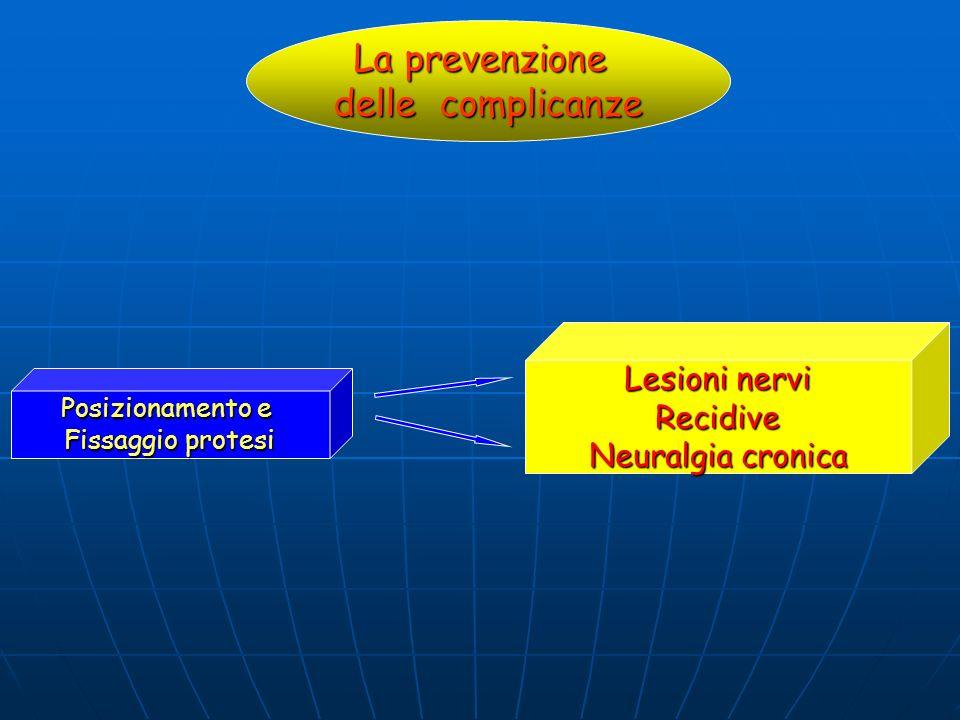 La prevenzione delle complicanze Posizionamento e Fissaggio protesi Lesioni nervi Recidive Neuralgia cronica