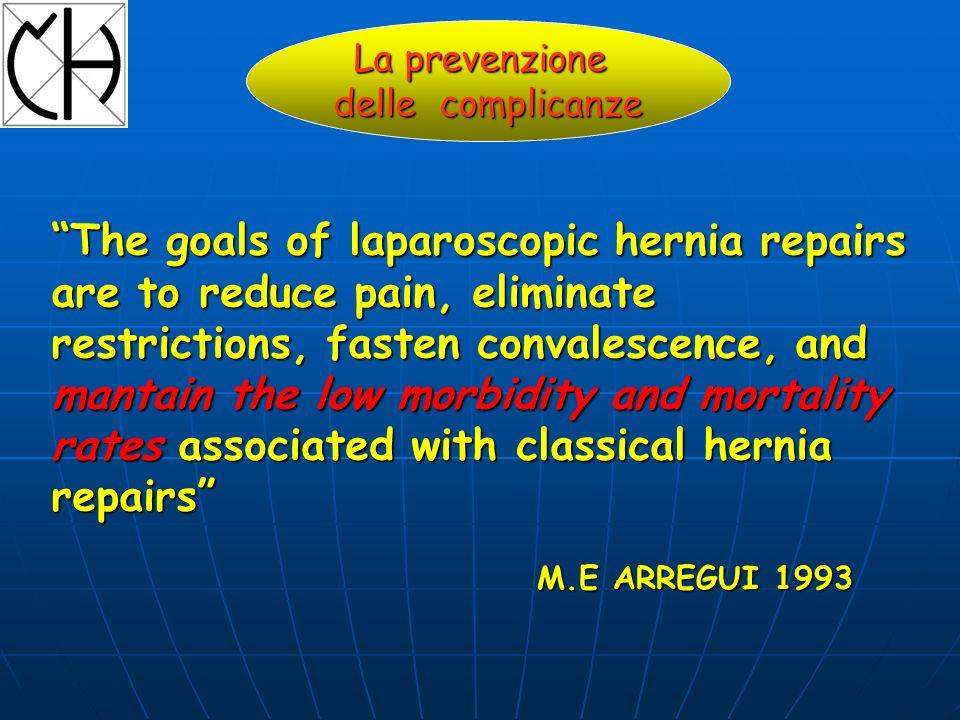 La prevenzione delle complicanze The goals of laparoscopic hernia repairs are to reduce pain, eliminate restrictions, fasten convalescence, and mantai