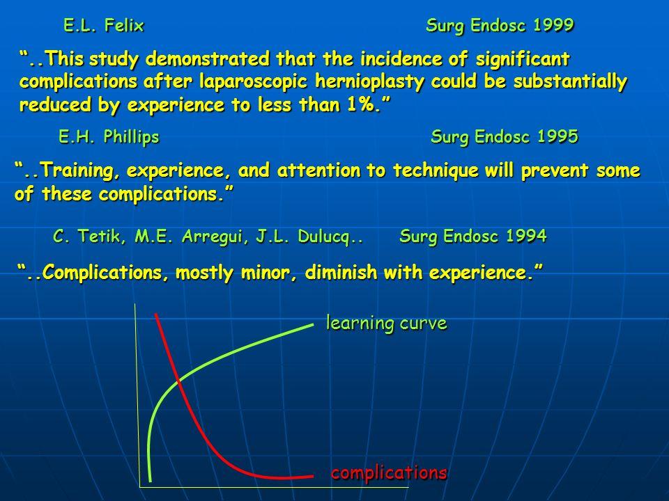 La prevenzione delle complicanze Anatomia della regione inguinale Doom-trianglePain-triangle