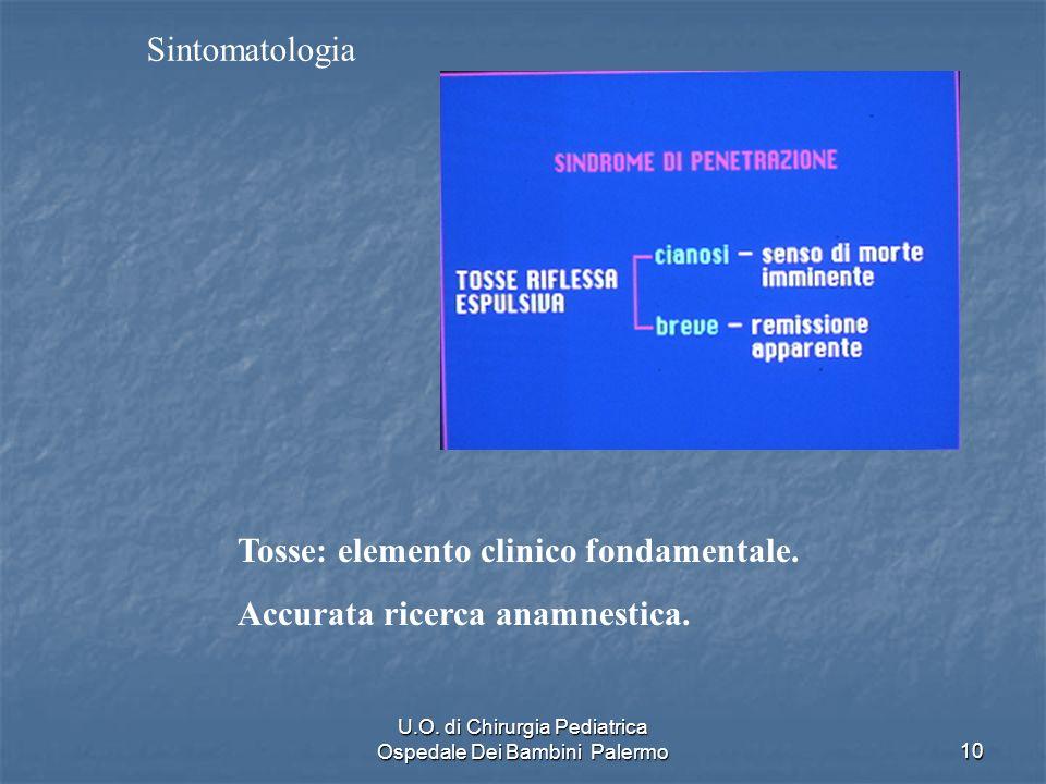 U.O. di Chirurgia Pediatrica Ospedale Dei Bambini Palermo10 Tosse: elemento clinico fondamentale. Accurata ricerca anamnestica. Sintomatologia