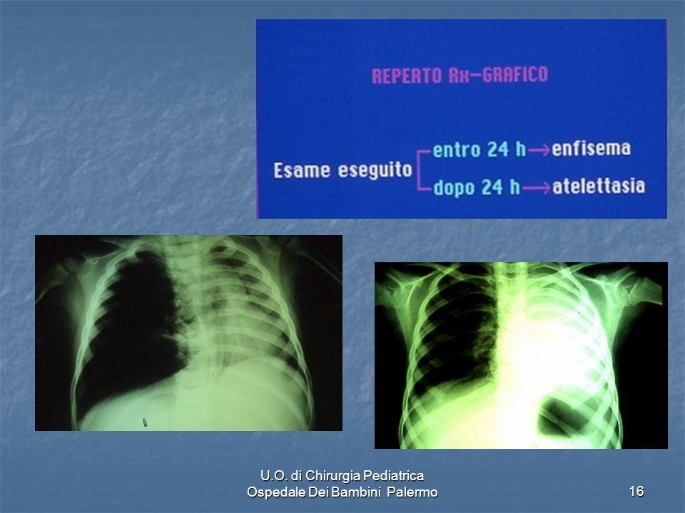 U.O. di Chirurgia Pediatrica Ospedale Dei Bambini Palermo16