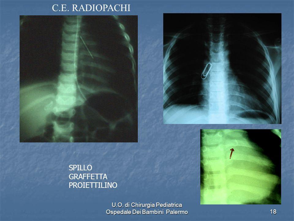 U.O.di Chirurgia Pediatrica Ospedale Dei Bambini Palermo18 C.E.