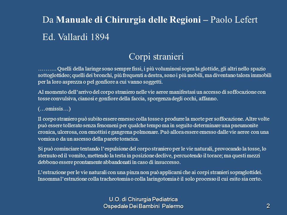 U.O. di Chirurgia Pediatrica Ospedale Dei Bambini Palermo2 Da Manuale di Chirurgia delle Regioni – Paolo Lefert Ed. Vallardi 1894 Corpi stranieri ……….