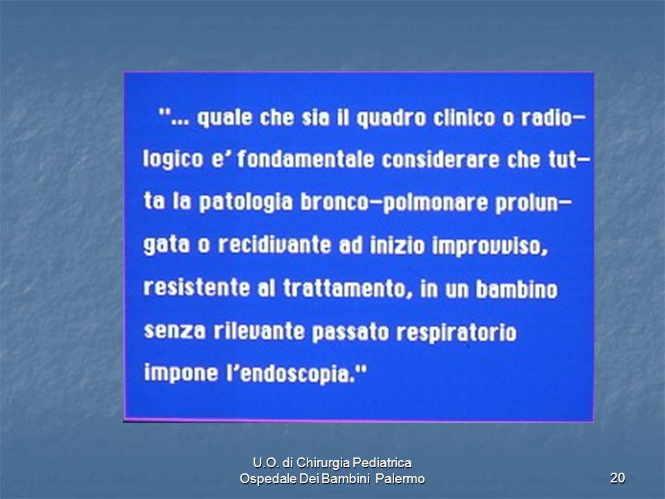 U.O. di Chirurgia Pediatrica Ospedale Dei Bambini Palermo20