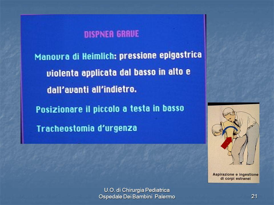 U.O. di Chirurgia Pediatrica Ospedale Dei Bambini Palermo21
