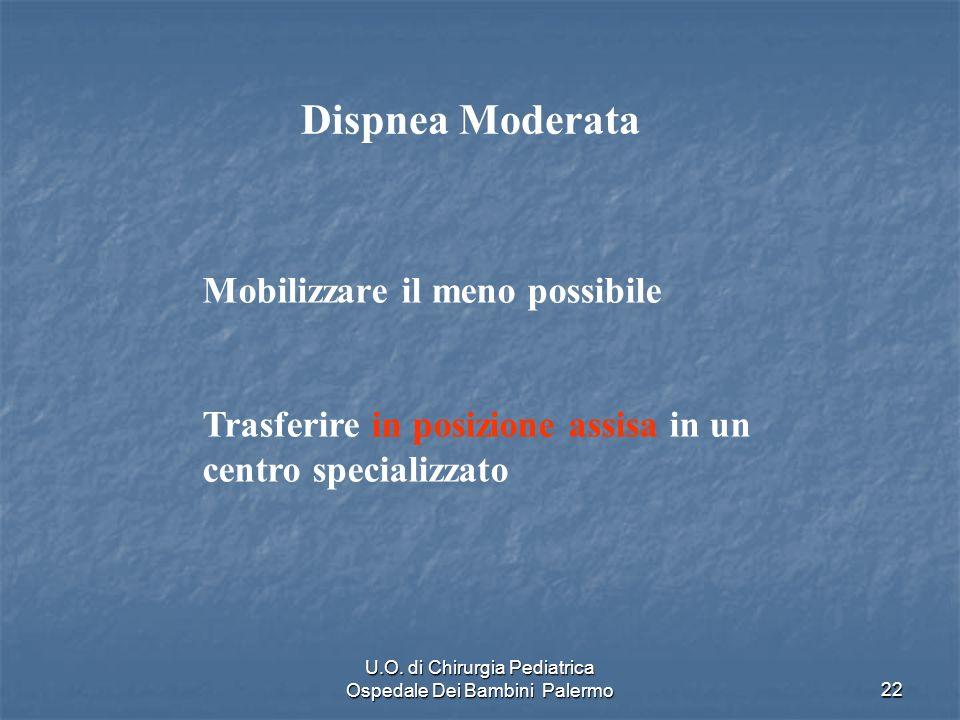U.O. di Chirurgia Pediatrica Ospedale Dei Bambini Palermo22 Dispnea Moderata Mobilizzare il meno possibile Trasferire in posizione assisa in un centro