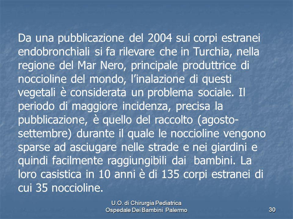 U.O. di Chirurgia Pediatrica Ospedale Dei Bambini Palermo30 Da una pubblicazione del 2004 sui corpi estranei endobronchiali si fa rilevare che in Turc