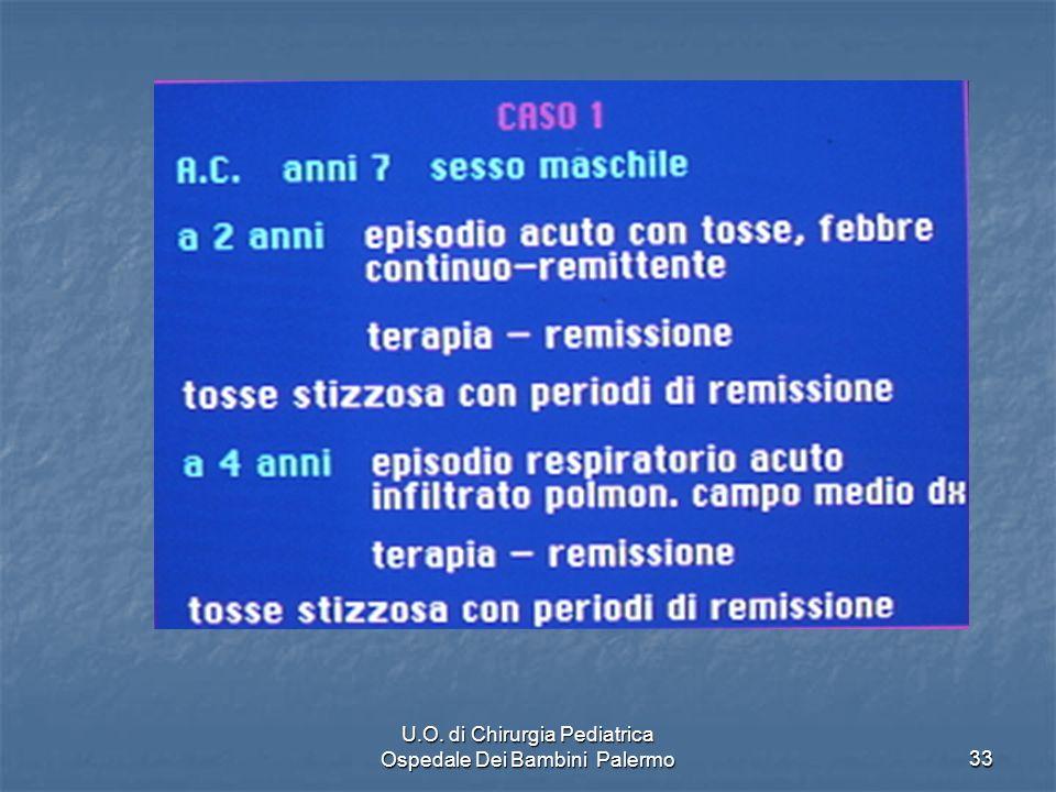 U.O. di Chirurgia Pediatrica Ospedale Dei Bambini Palermo33