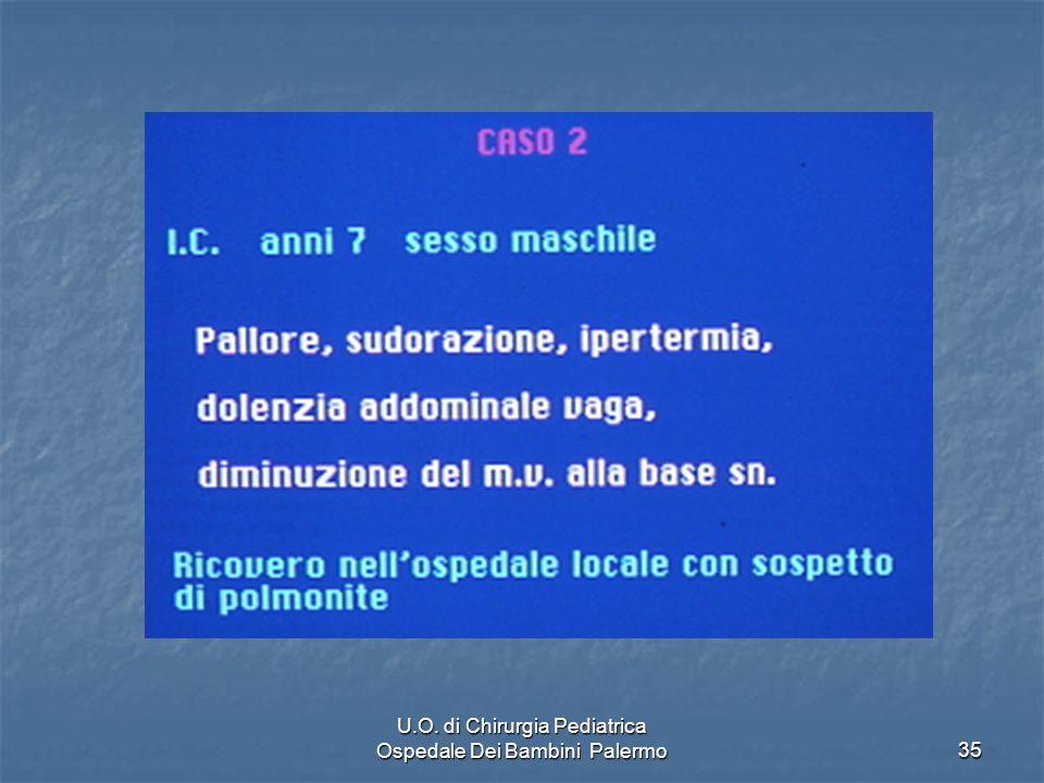 U.O. di Chirurgia Pediatrica Ospedale Dei Bambini Palermo35