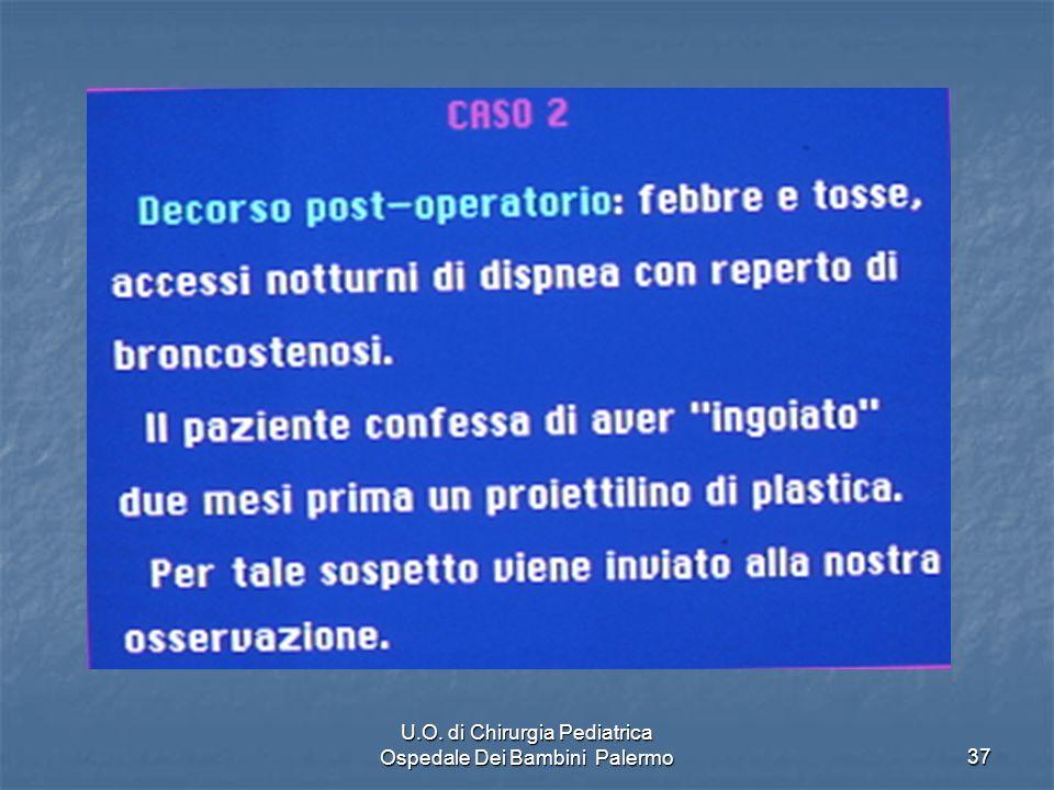 U.O. di Chirurgia Pediatrica Ospedale Dei Bambini Palermo37