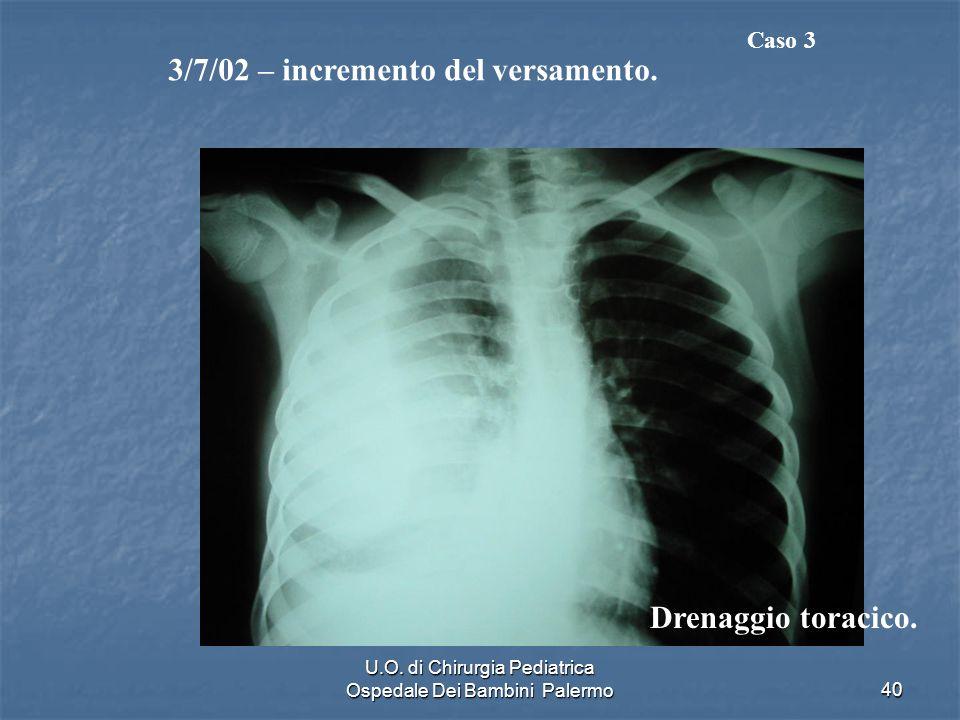U.O. di Chirurgia Pediatrica Ospedale Dei Bambini Palermo40 3/7/02 – incremento del versamento. Drenaggio toracico. Caso 3