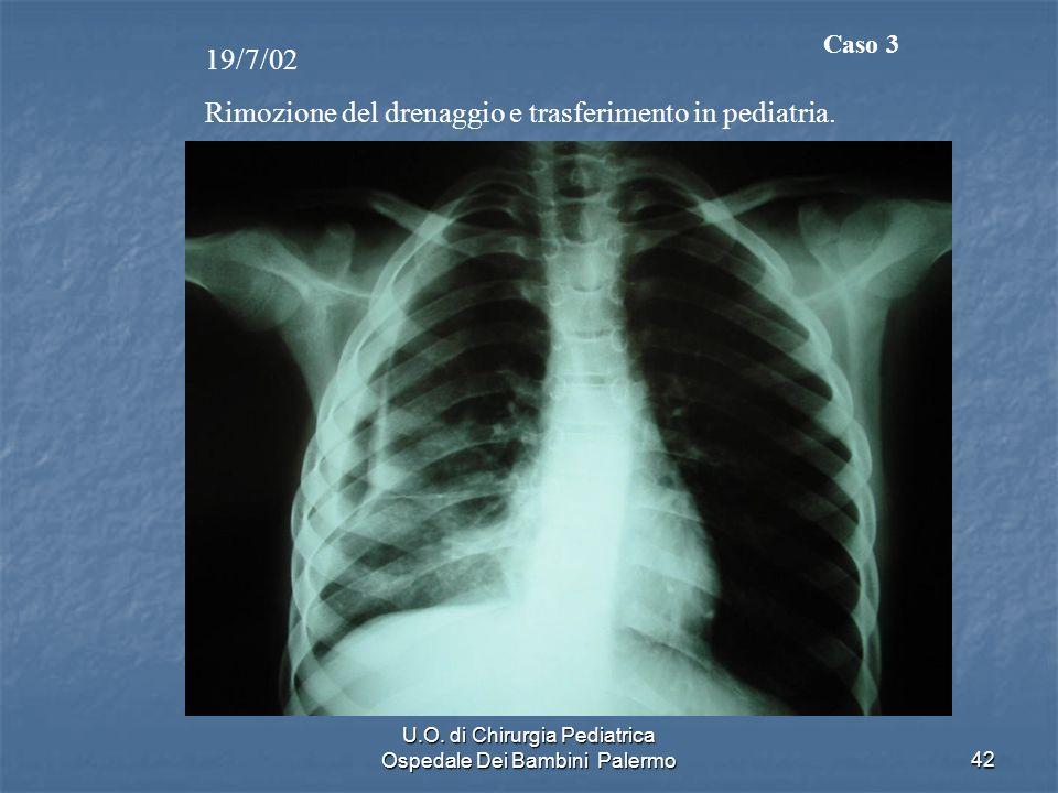 U.O. di Chirurgia Pediatrica Ospedale Dei Bambini Palermo42 19/7/02 Rimozione del drenaggio e trasferimento in pediatria. Caso 3