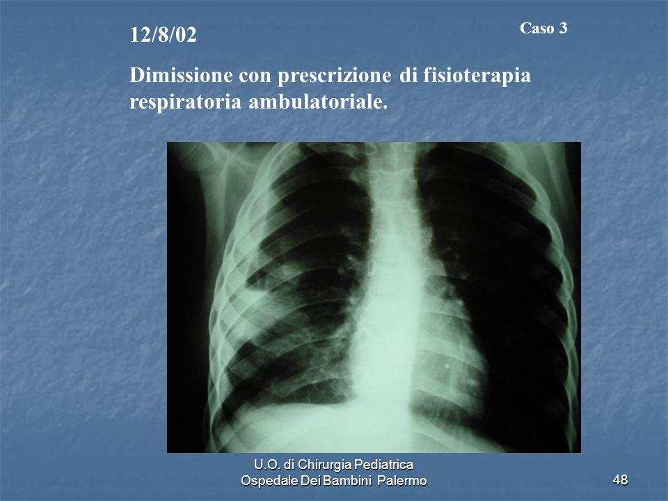 U.O. di Chirurgia Pediatrica Ospedale Dei Bambini Palermo48 12/8/02 Dimissione con prescrizione di fisioterapia respiratoria ambulatoriale. Caso 3