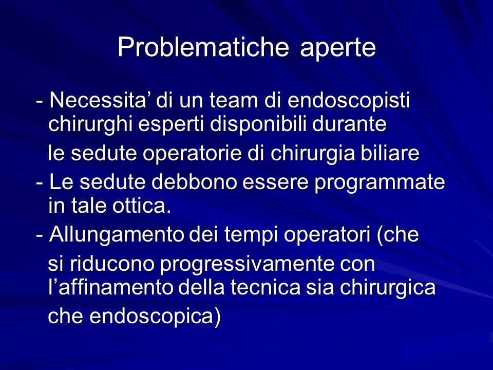 Problematiche aperte - Necessita di un team di endoscopisti chirurghi esperti disponibili durante - Necessita di un team di endoscopisti chirurghi esp